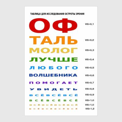 Открытки ко дню офтальмолога 8