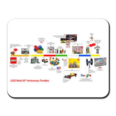 Коврик для мыши : LEGO ENG