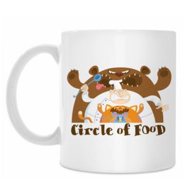 Кружка Circle of Food
