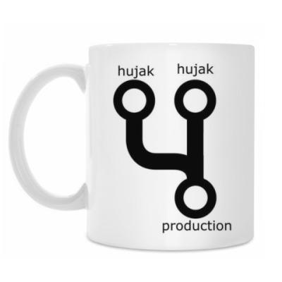 Кружка для разработчика